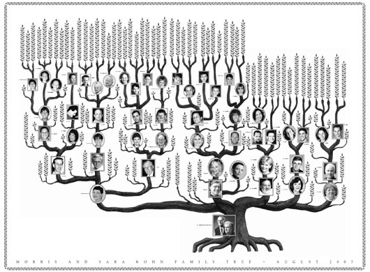 Menorah tree design