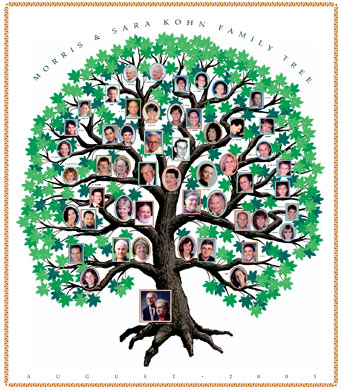 custom family tree